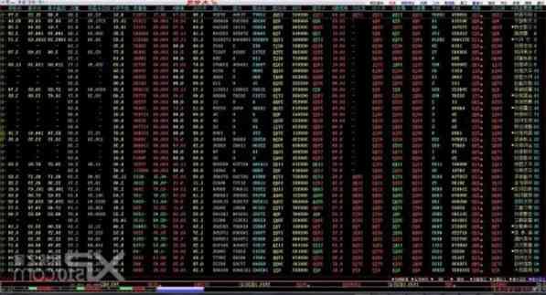 华福证券大智慧软件经典版 v5.998 官网最新版截图2